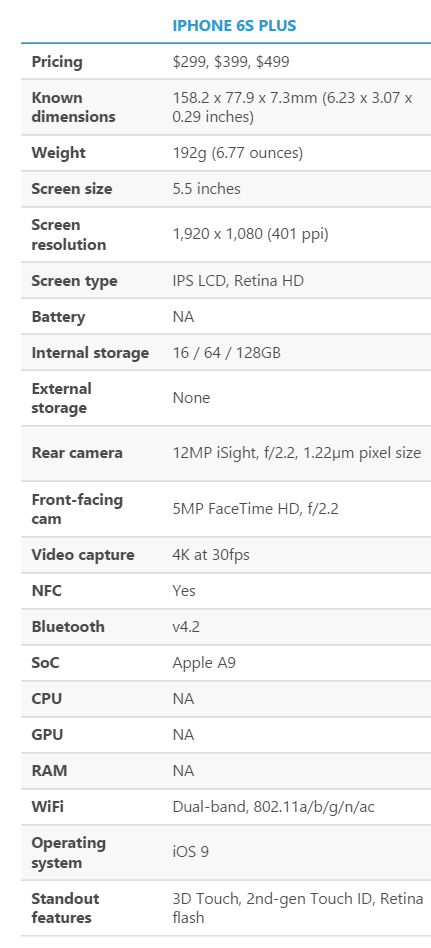 iPhone 6s Plus full specifications
