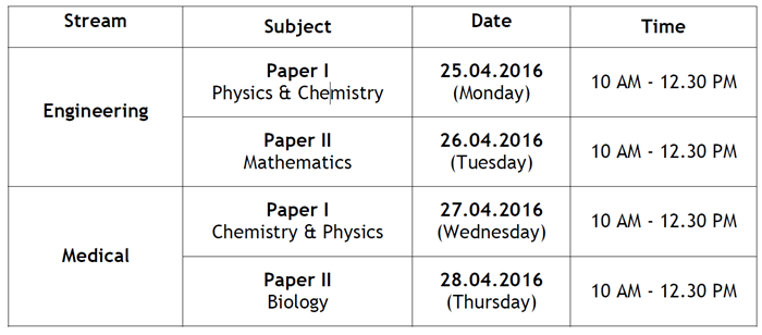 Kerala cee keam 2016 exam time table download for Tekerala org time table 2015