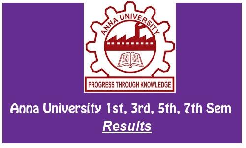 Anna-University 1st, 3rd, 5th, 7th-Sem Results