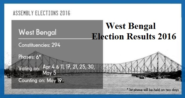 West Bengal Election Results 2016
