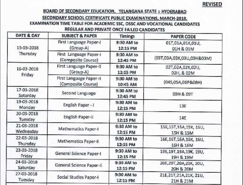 Telangana 10th Class Time table 2018